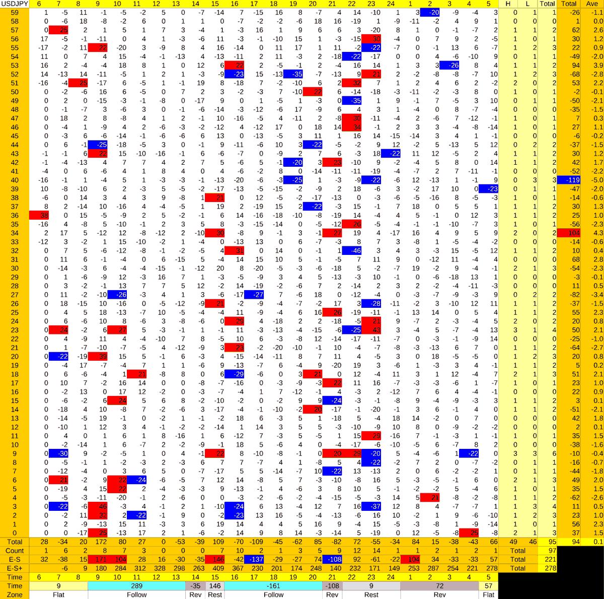 20210510_HS(1)USDJPY
