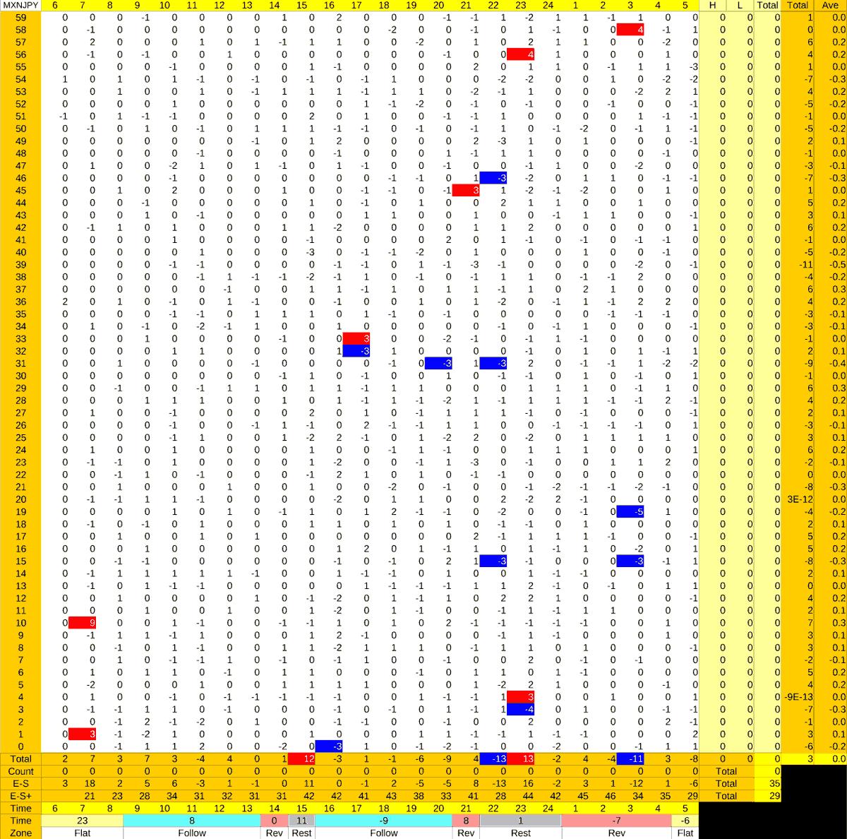 20210510_HS(3)MXNJPY