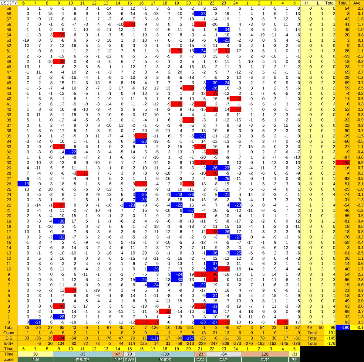 20210511_HS(1)USDJPY