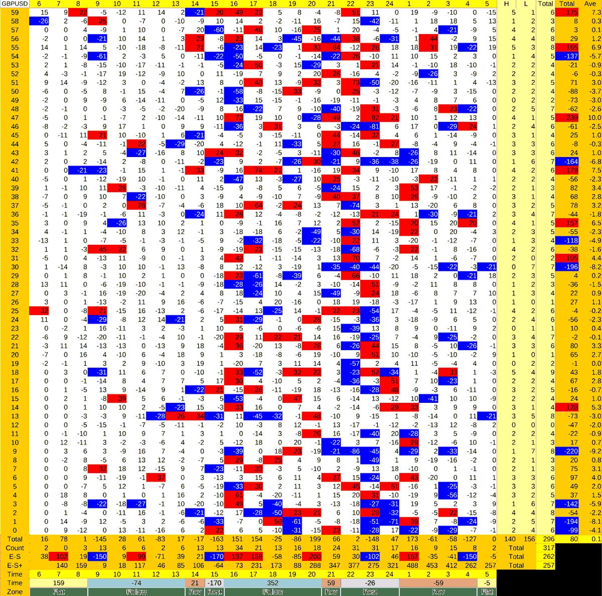 20210511_HS(2)GBPUSD