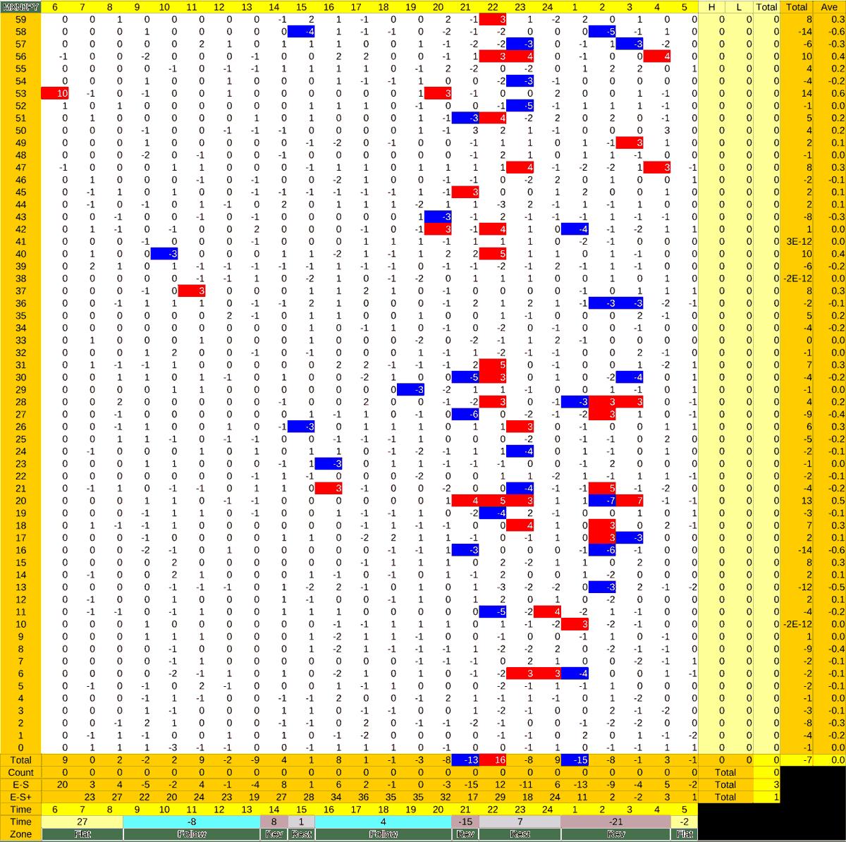 20210511_HS(3)MXNJPY
