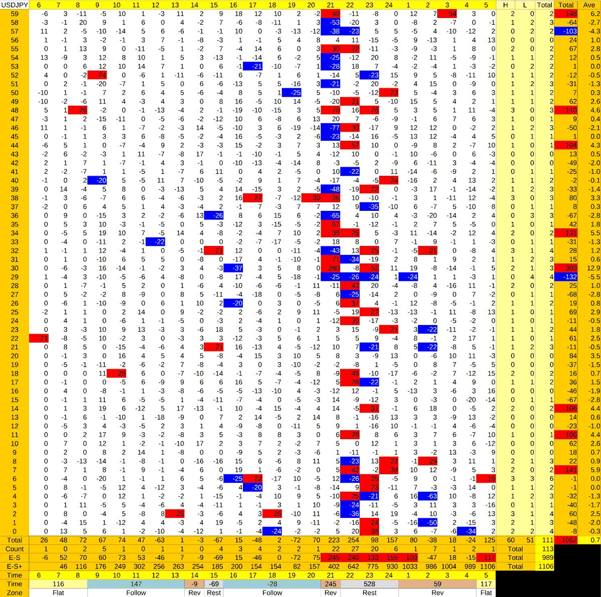 20210512_HS(1)USDJPY
