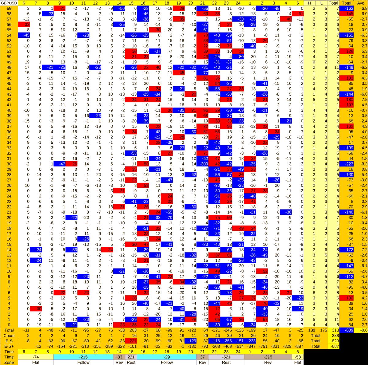 20210512_HS(2)GBPUSD