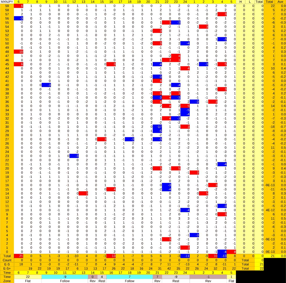 20210512_HS(3)MXNJPY