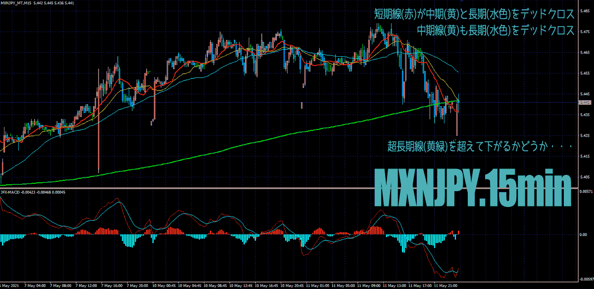 20210512_chart02