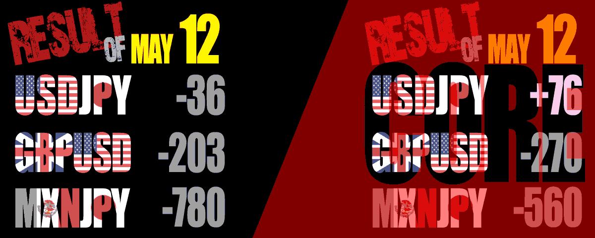 20210512_compare