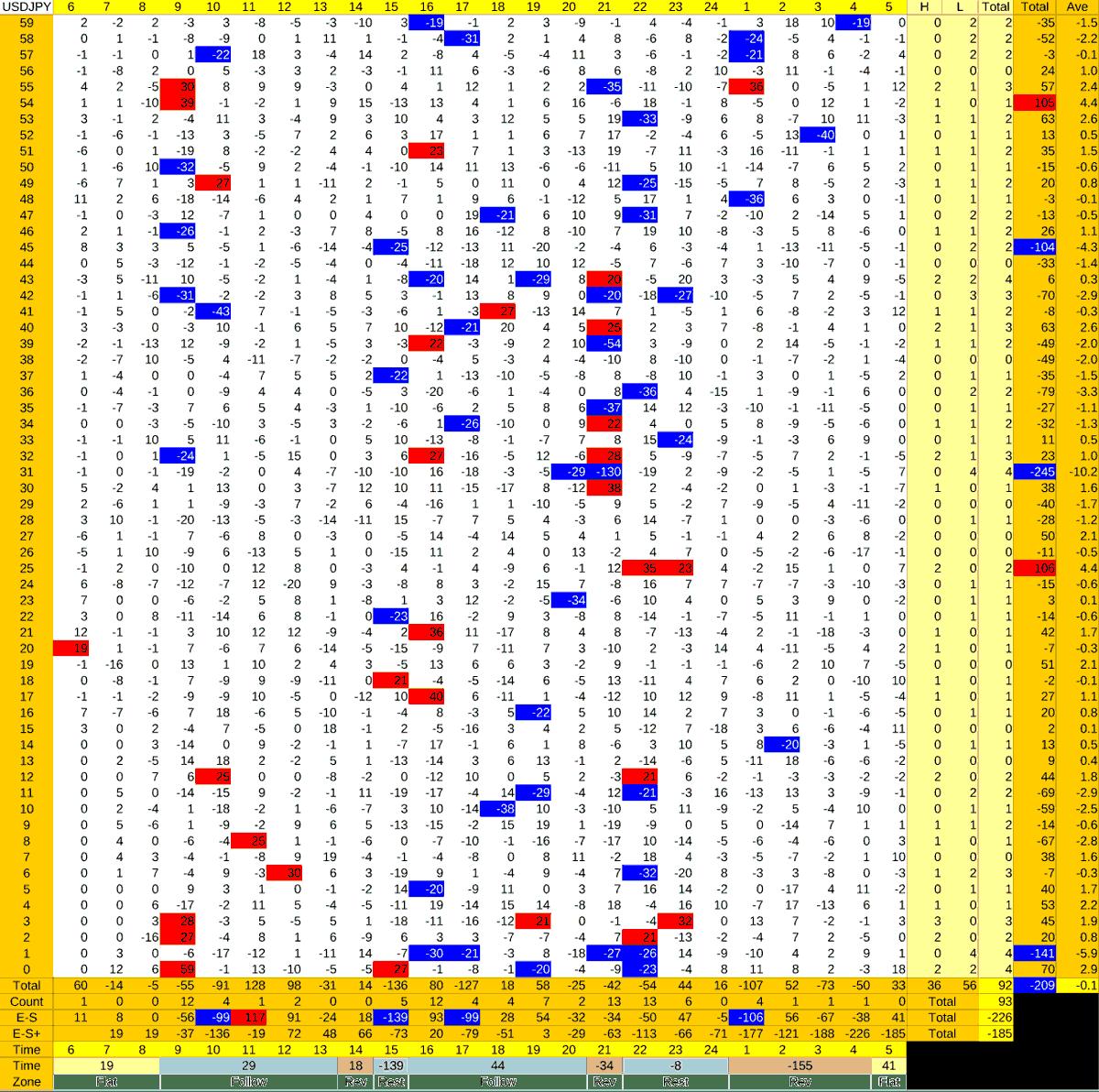 20210513_HS(1)USDJPY