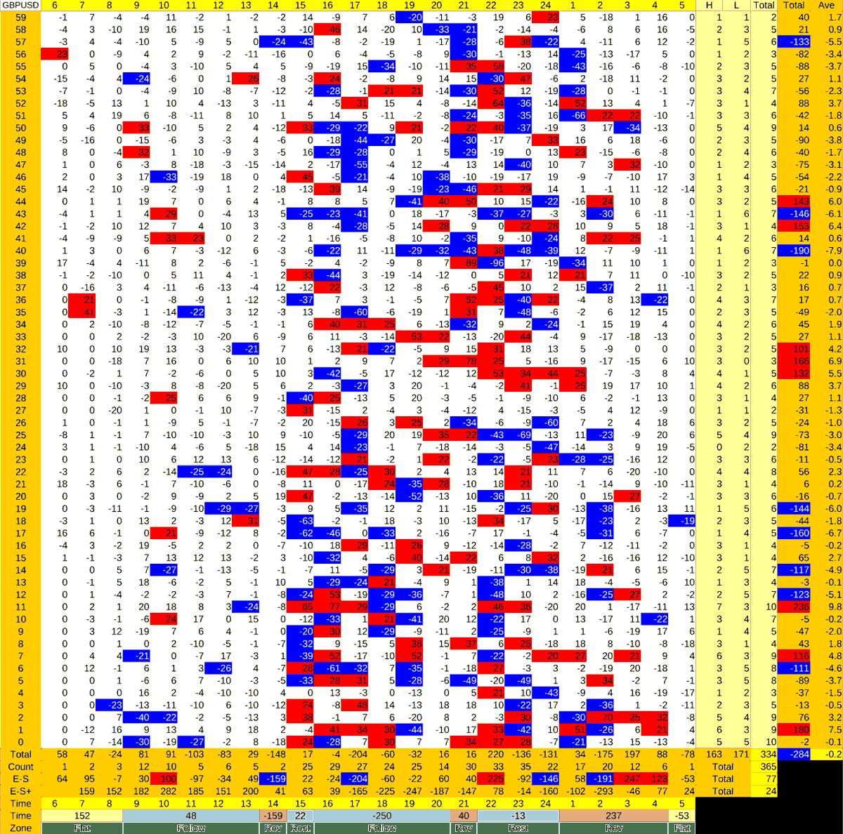 20210513_HS(2)GBPUSD