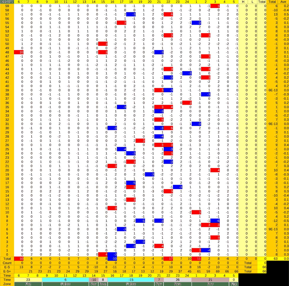 20210513_HS(3)MXNJPY