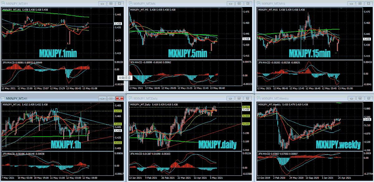 20210513_charts01