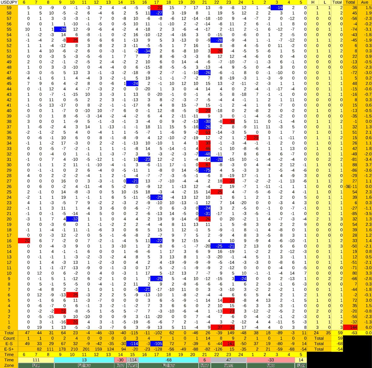 20210514_HS(1)USDJPY