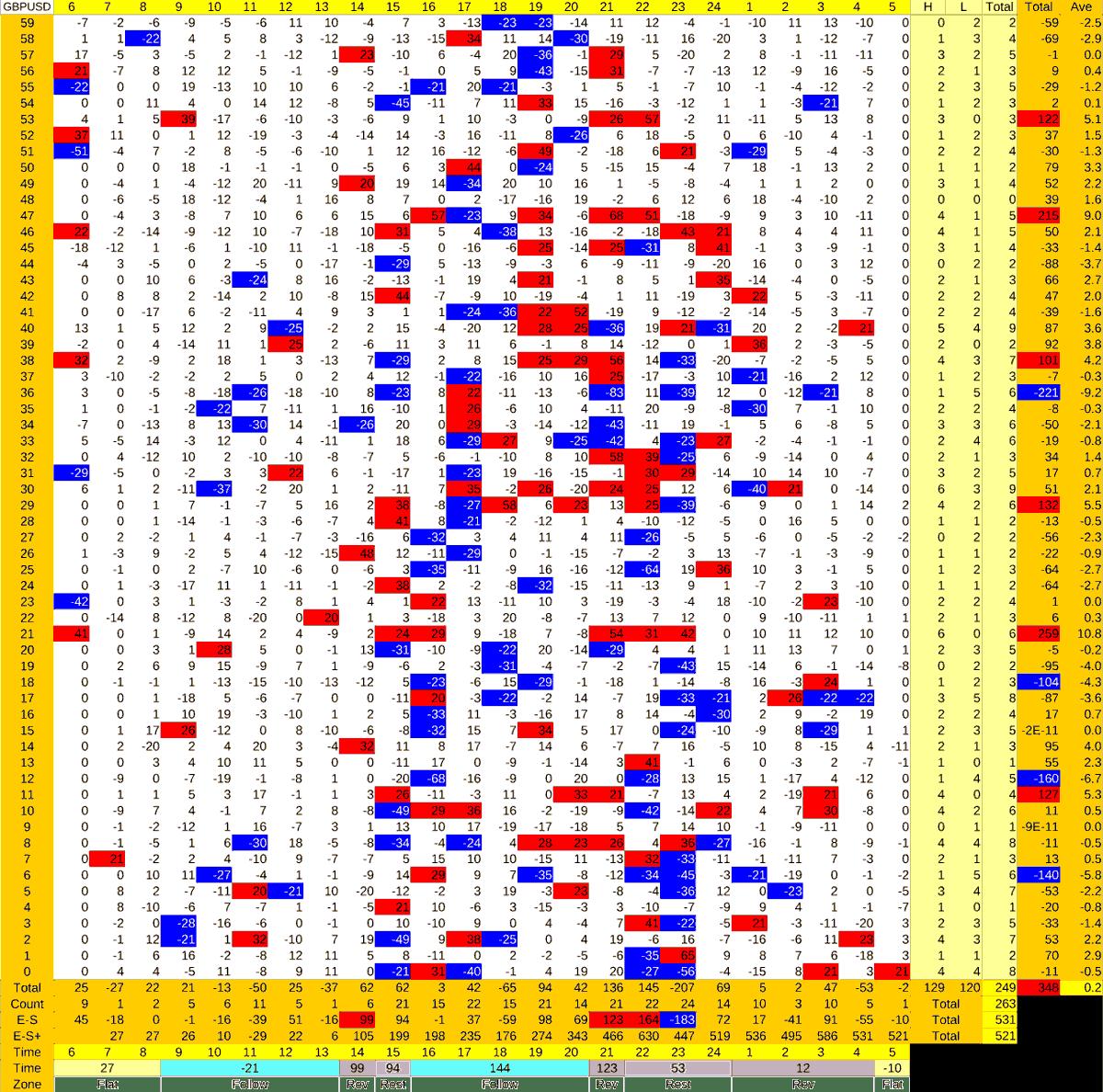 20210514_HS(2)GBPUSD