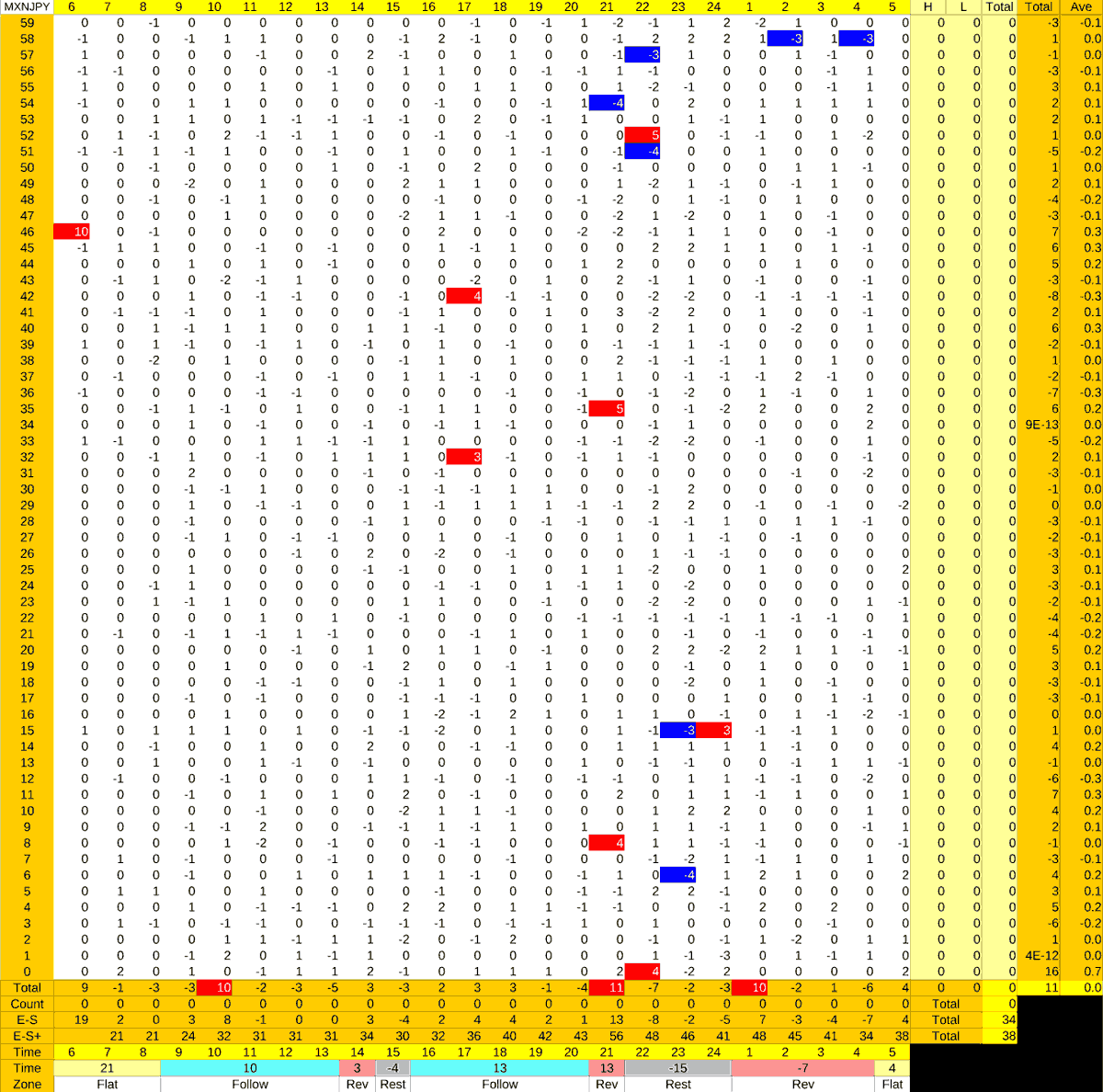 20210514_HS(3)MXNJPY