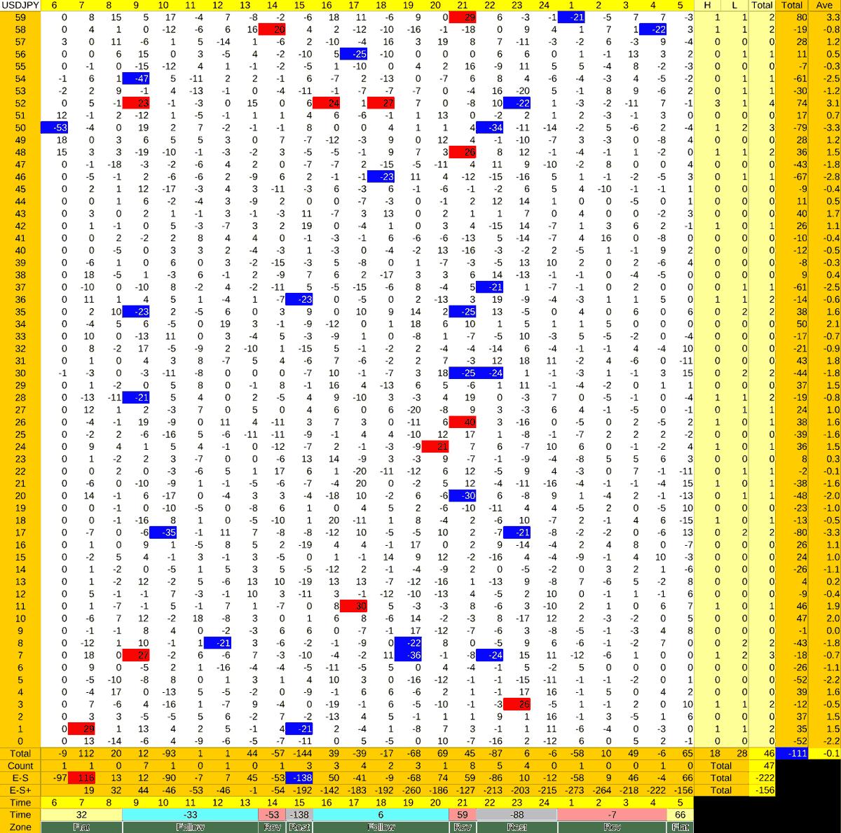 20210517_HS(1)USDJPY