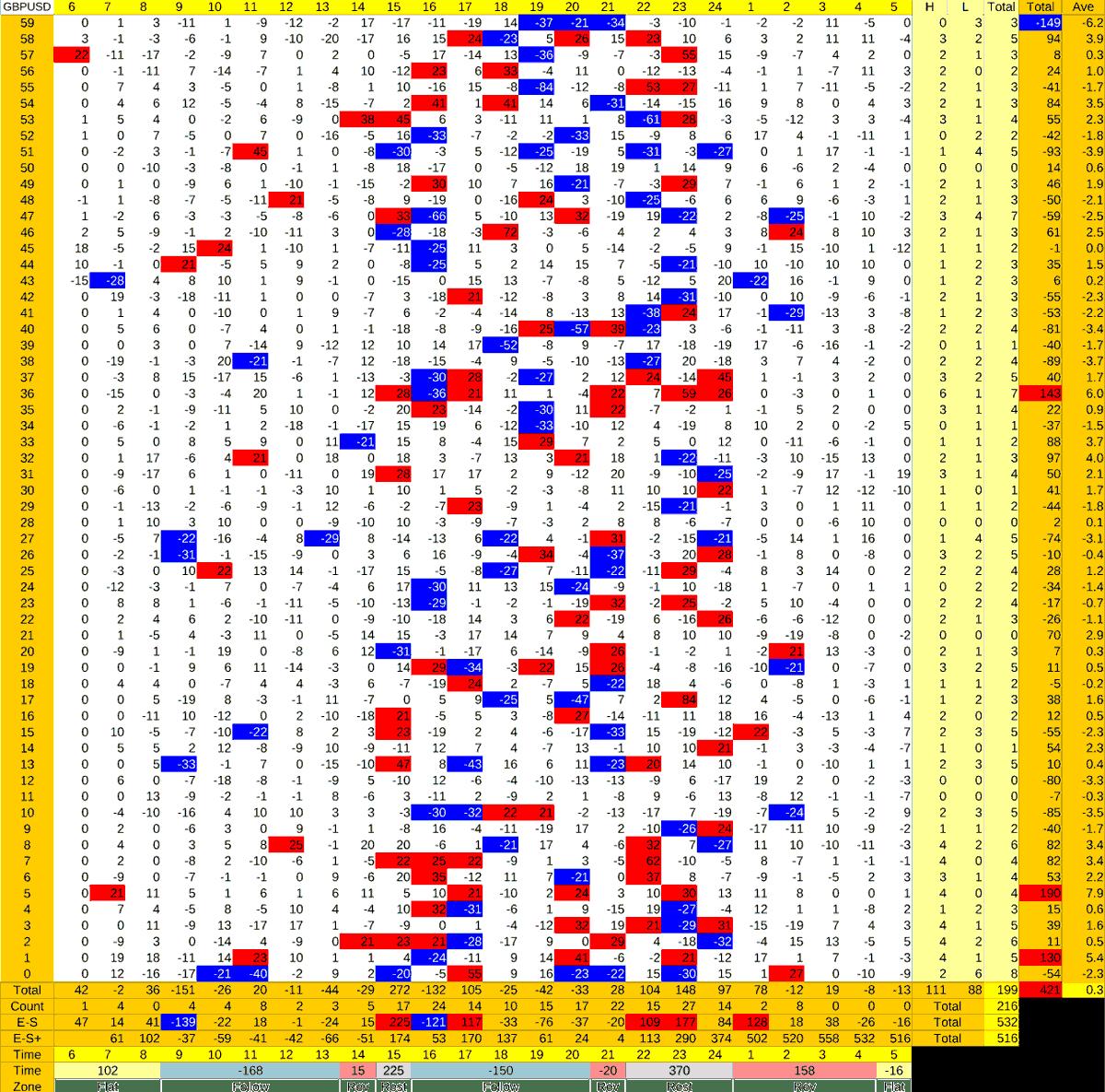 20210517_HS(2)GBPUSD