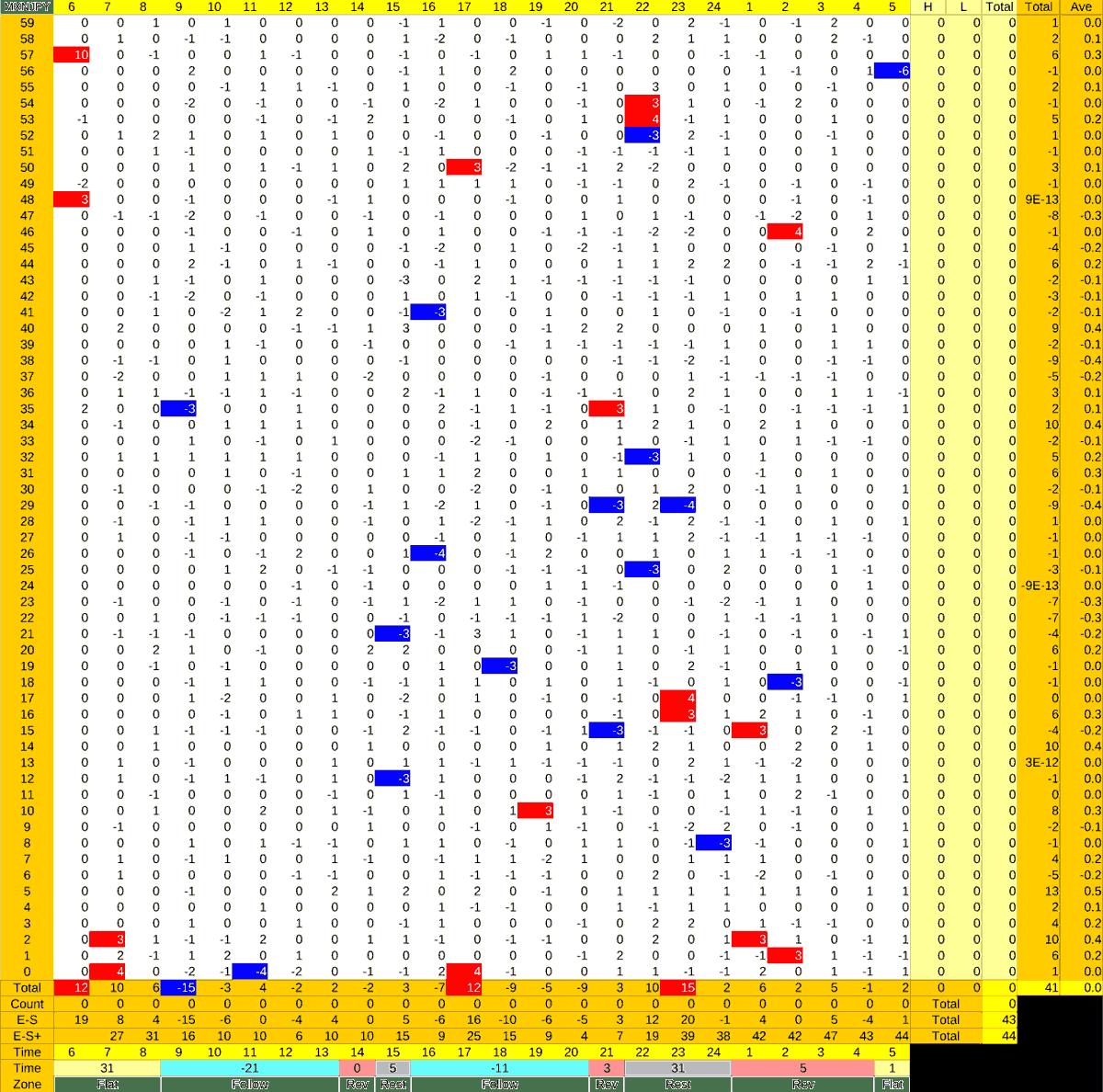 20210517_HS(3)MXNJPY
