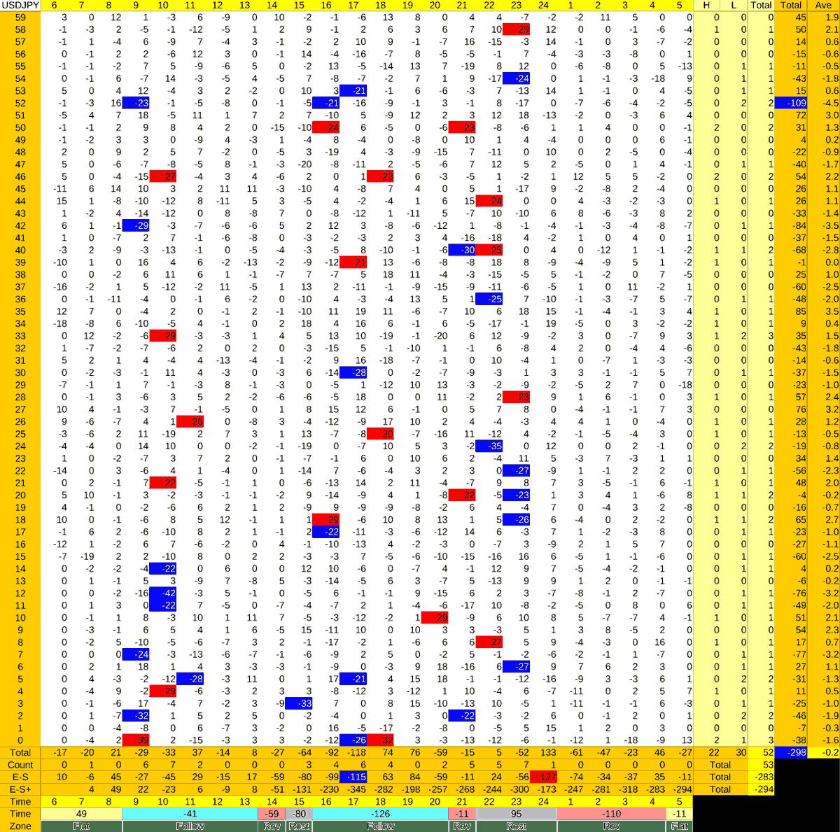 20210518_HS(1)USDJPY-
