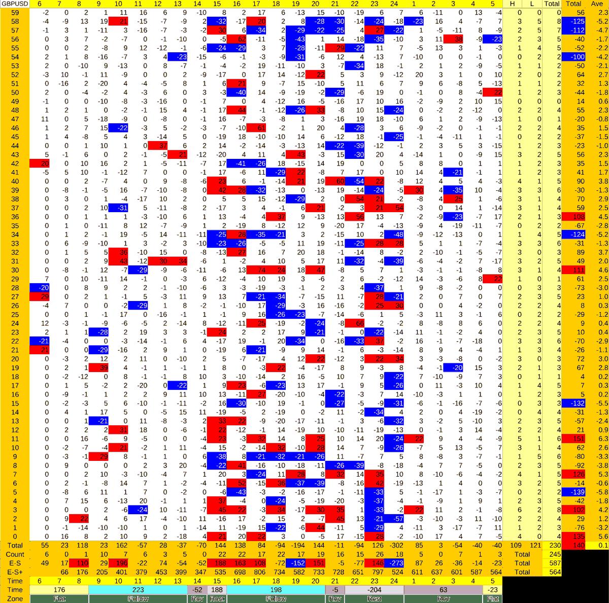 20210518_HS(2)GBPUSD