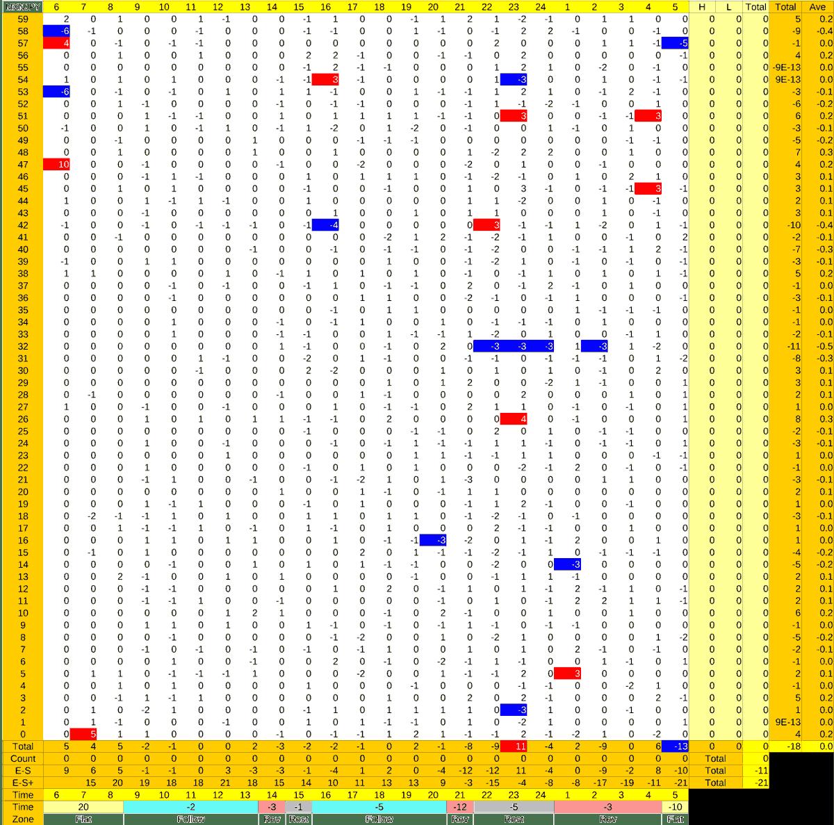 20210518_HS(3)MXNJPY