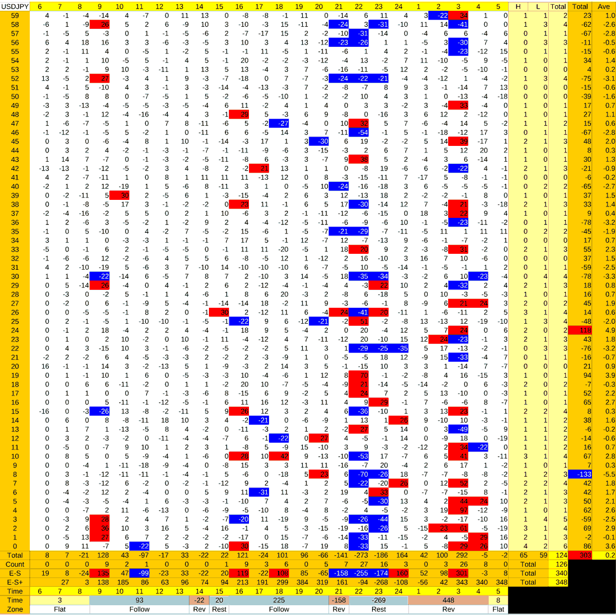 20210519_HS(1)USDJPY