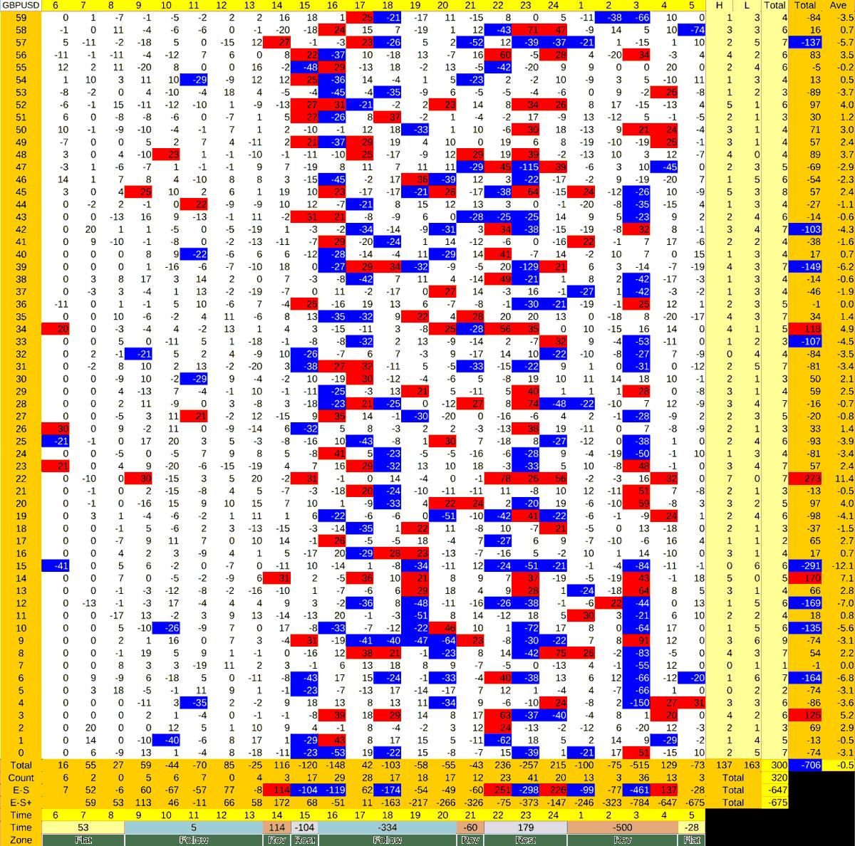 20210519_HS(2)GBPUSD
