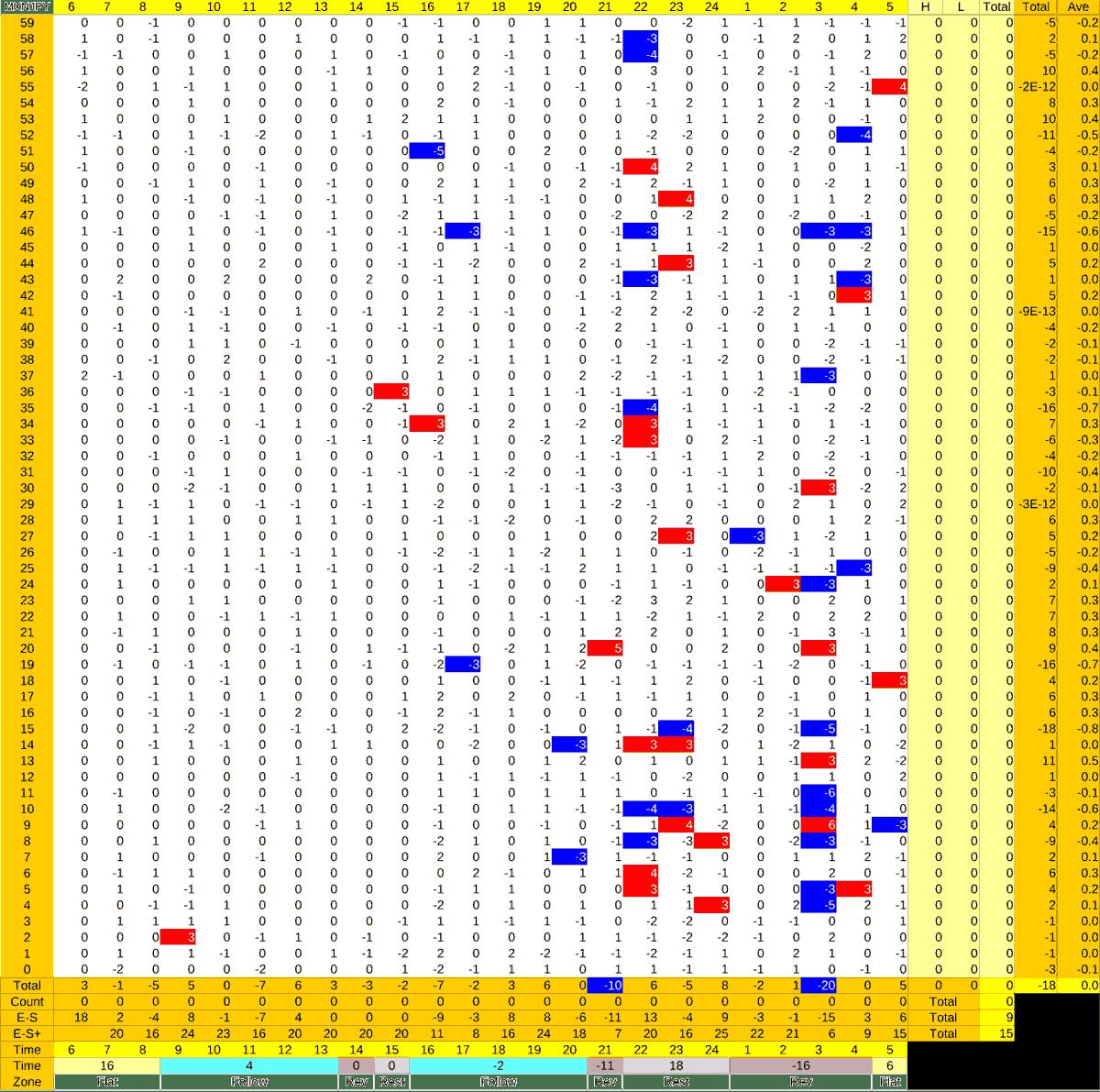 20210519_HS(3)MXNJPY
