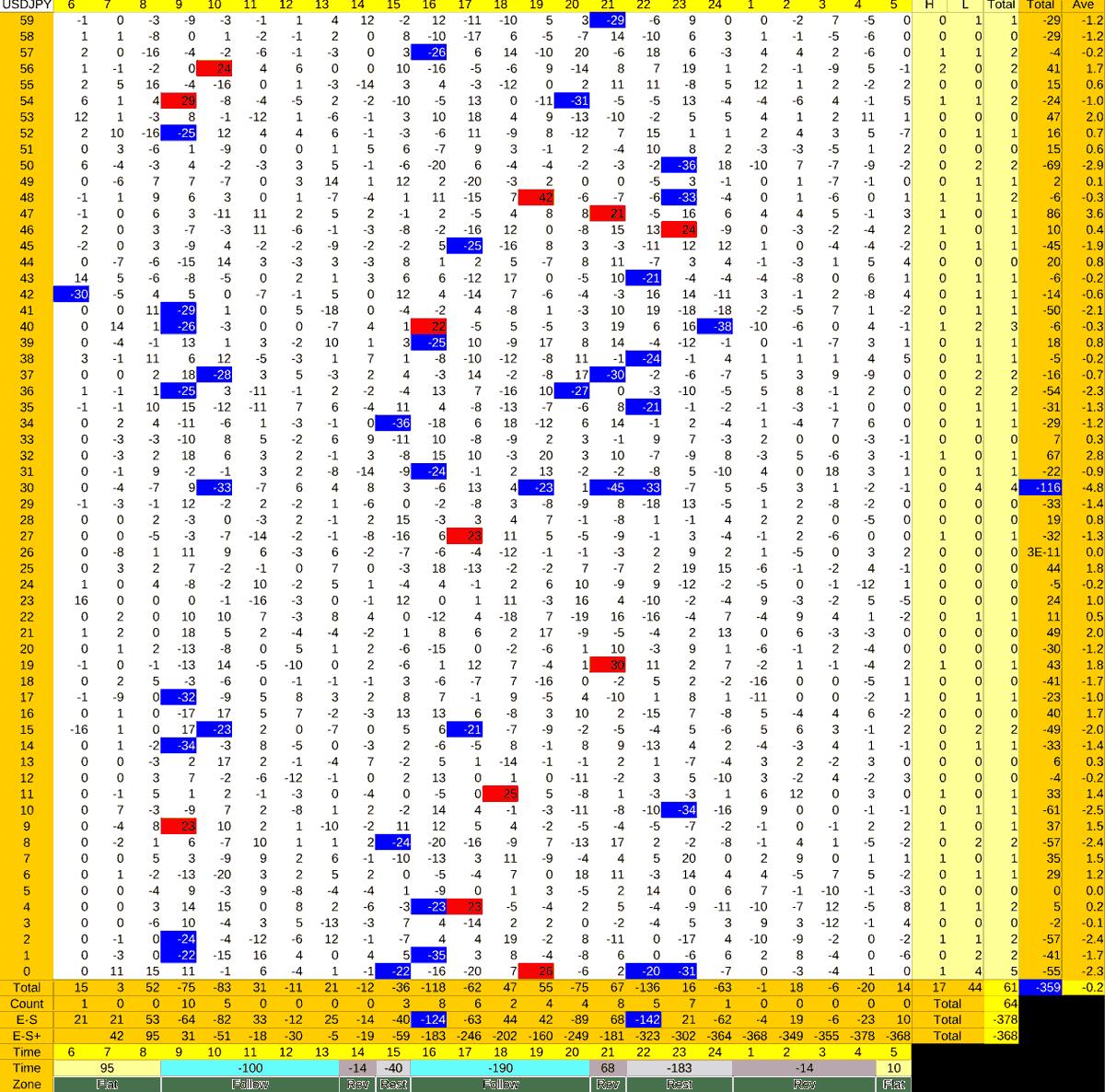 20210520_HS(1)USDJPY