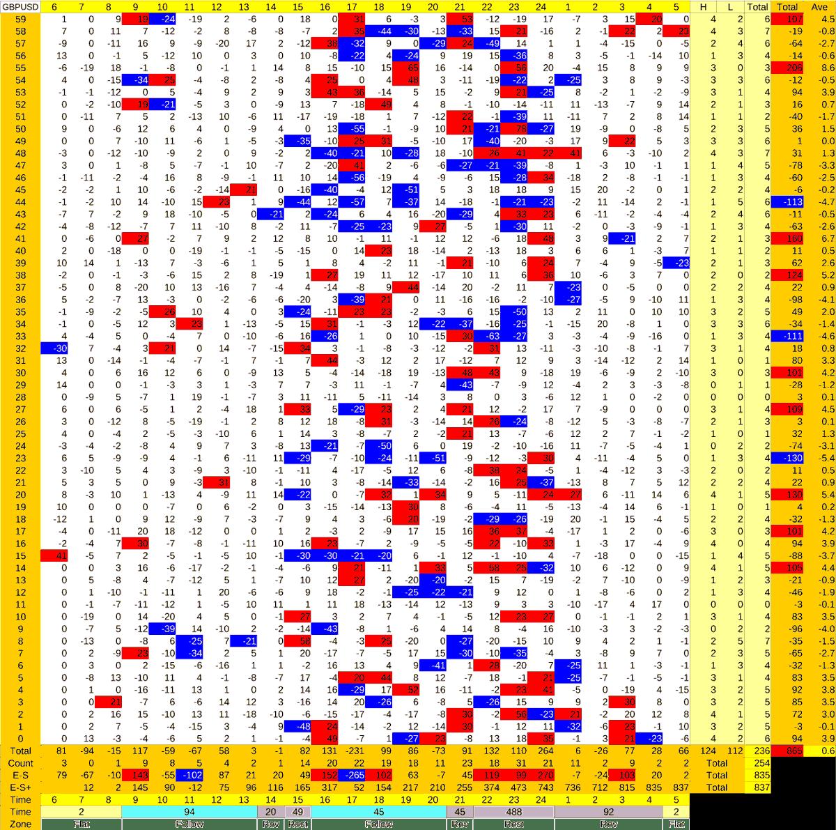 20210520_HS(2)GBPUSD