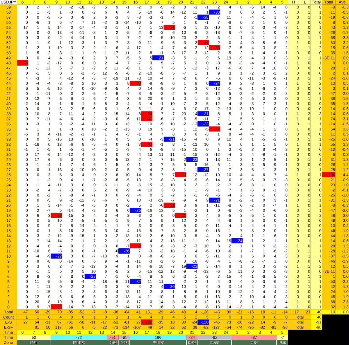 20210524_HS(1)USDJPY