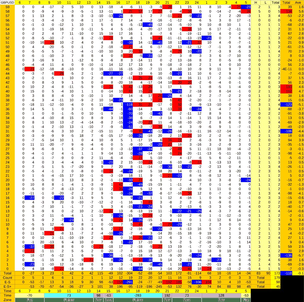 20210524_HS(2)GBPUSD