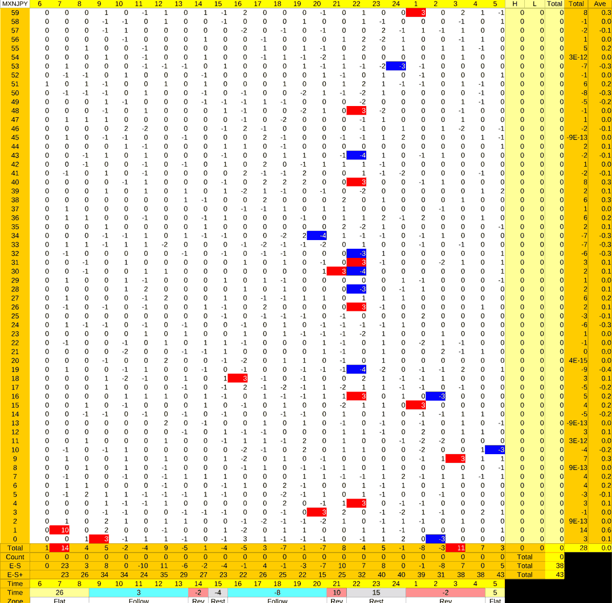20210524_HS(3)MXNJPY