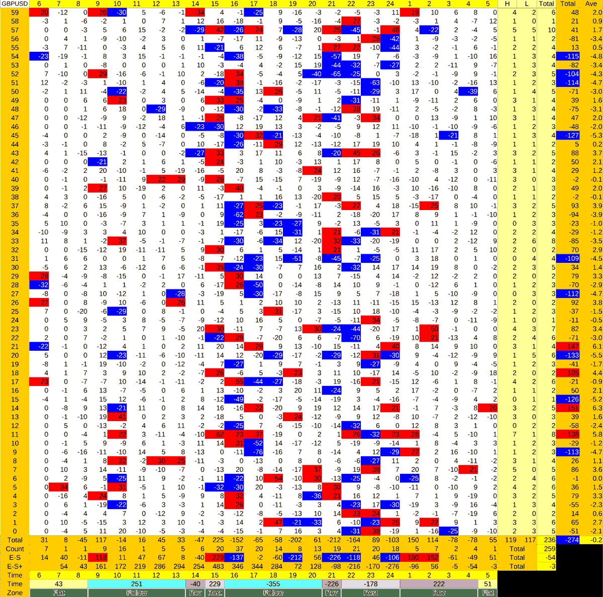 20210525_HS(2)GBPUSD