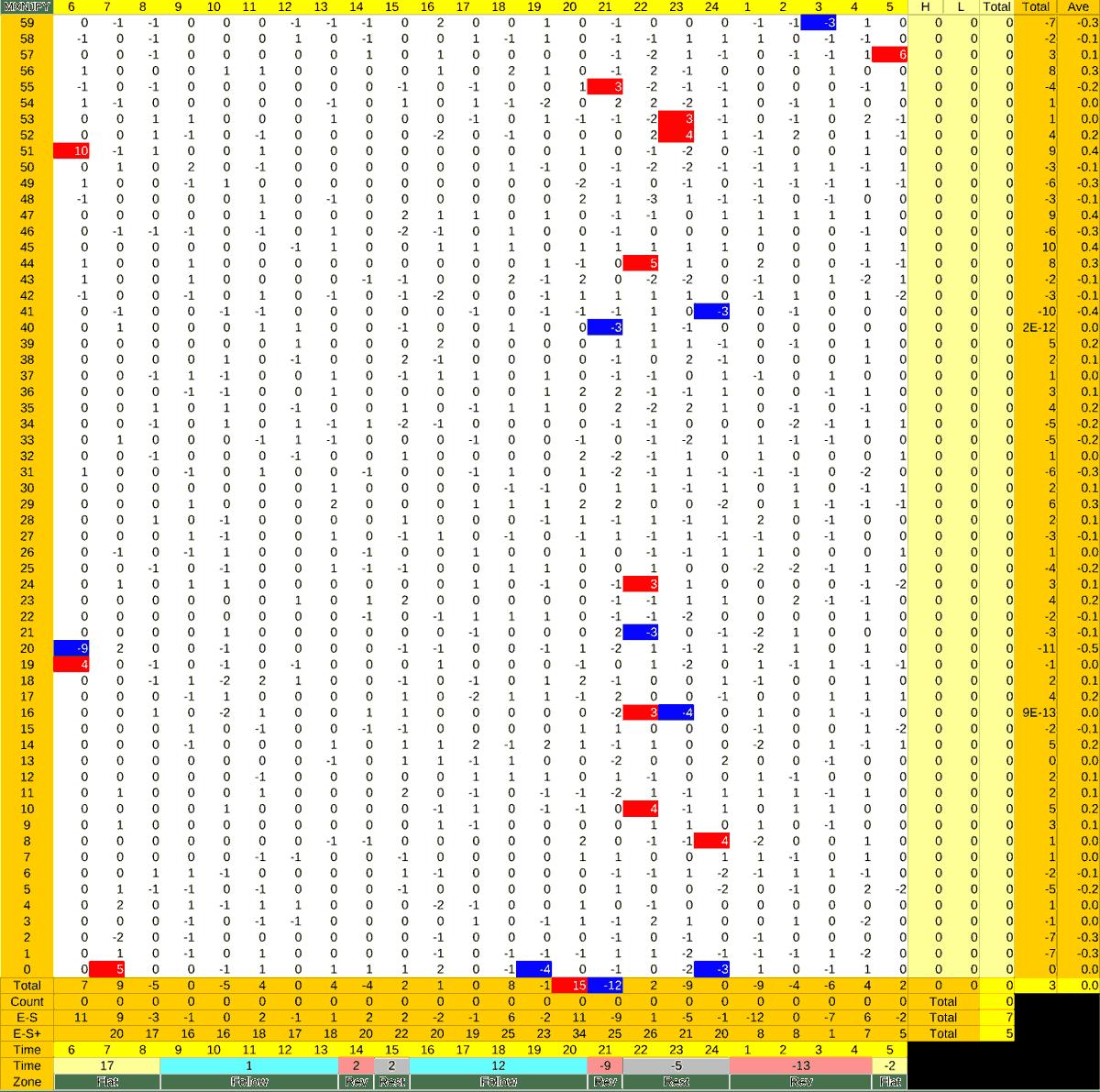 20210525_HS(3)MXNJPY