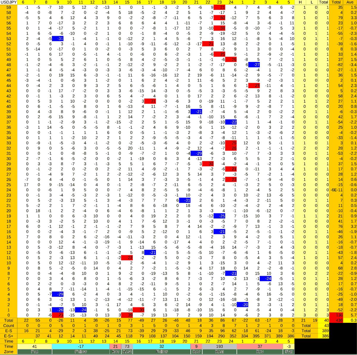 20210526_HS(1)USDJPY-