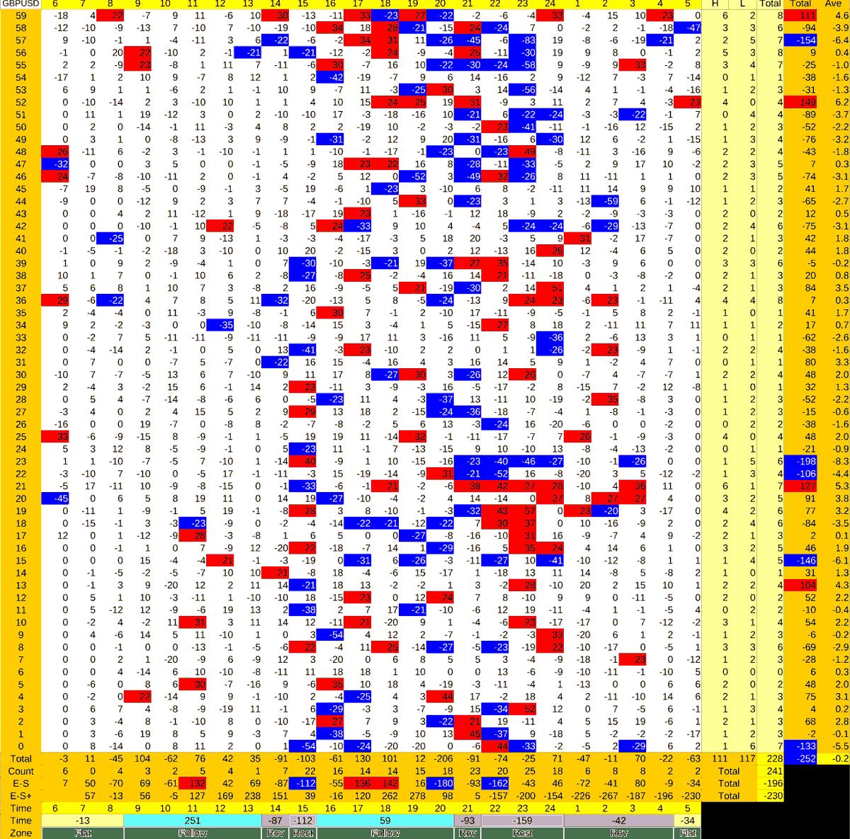 20210526_HS(2)GBPUSD