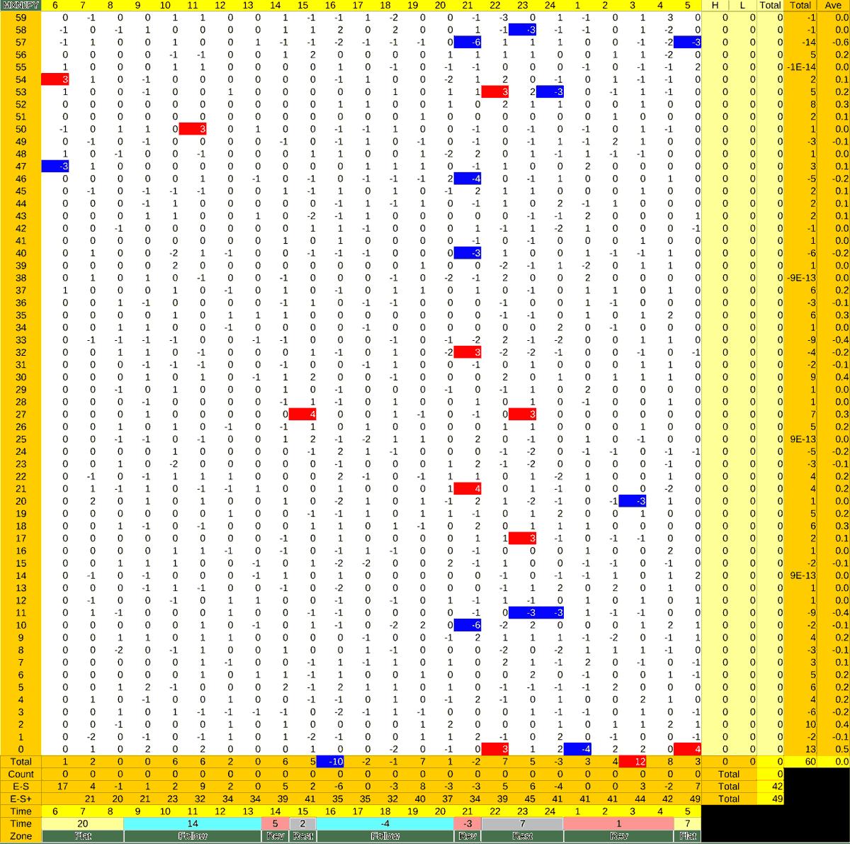 20210526_HS(3)MXNJPY