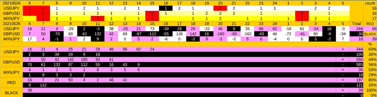 20210526_TPS_res-min