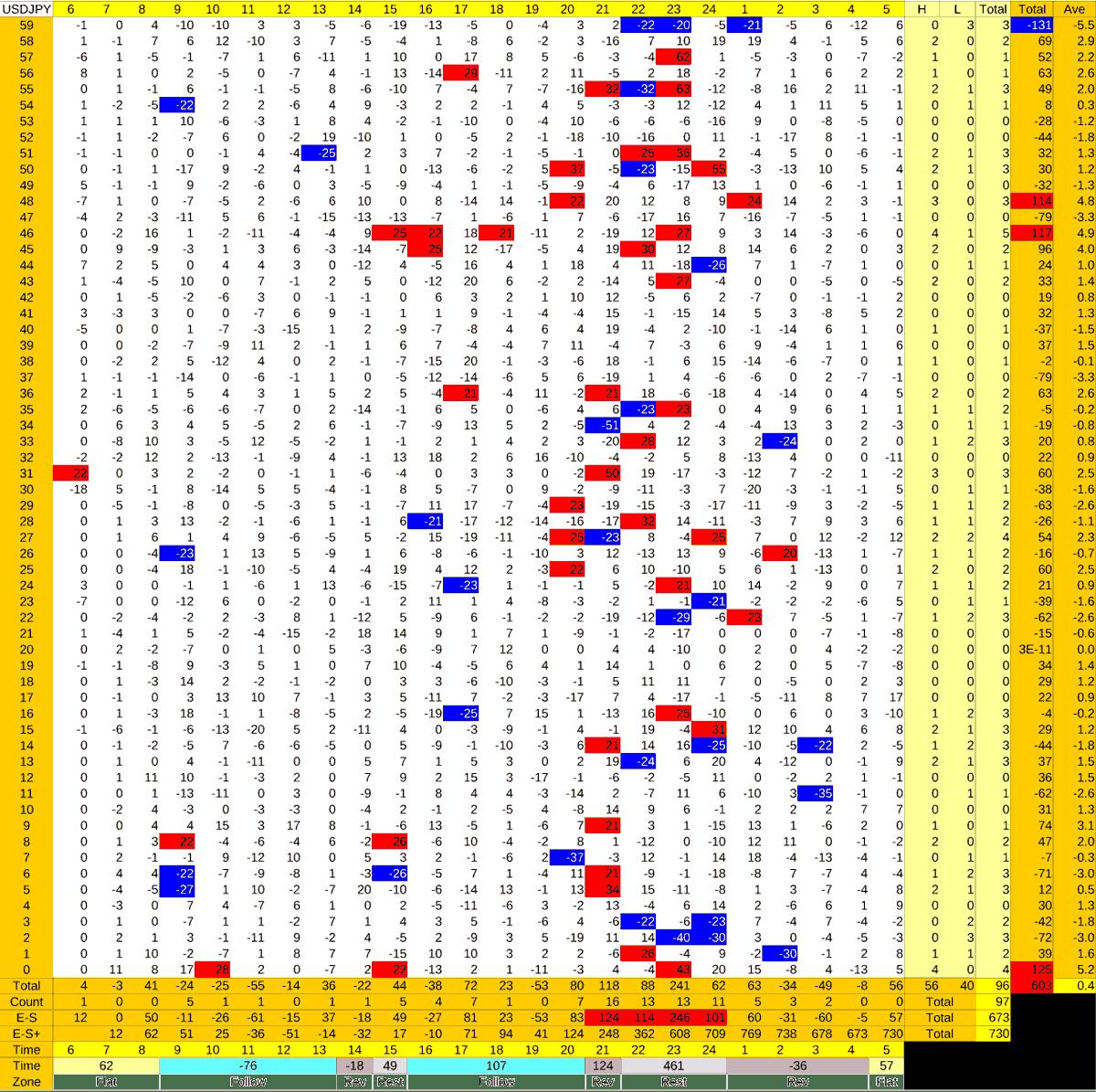 20210527_HS(1)USDJPY