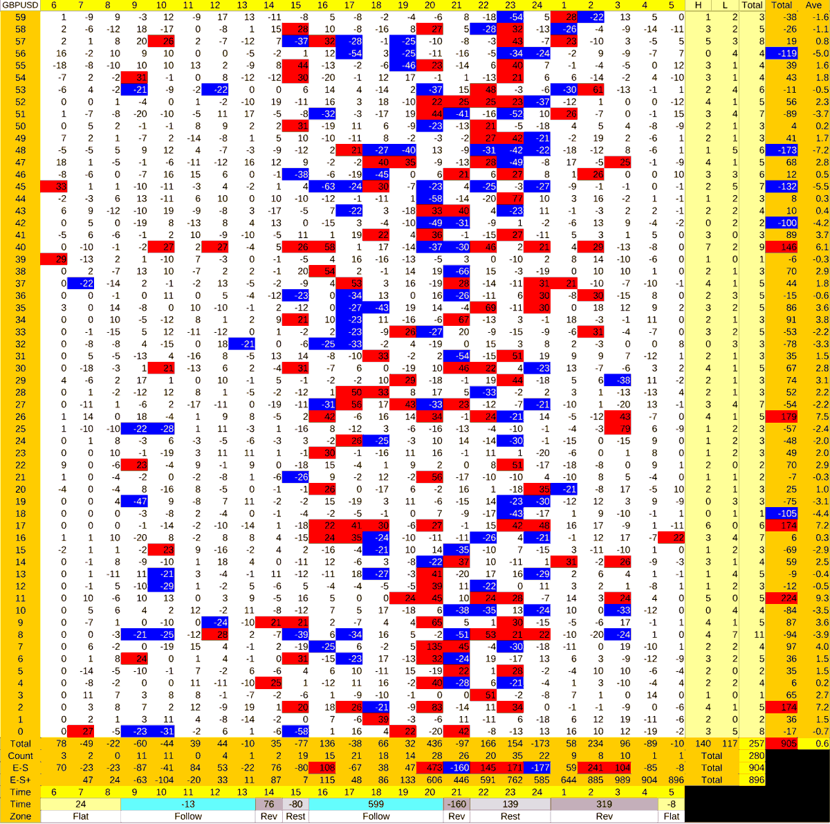 20210527_HS(2)GBPUSD