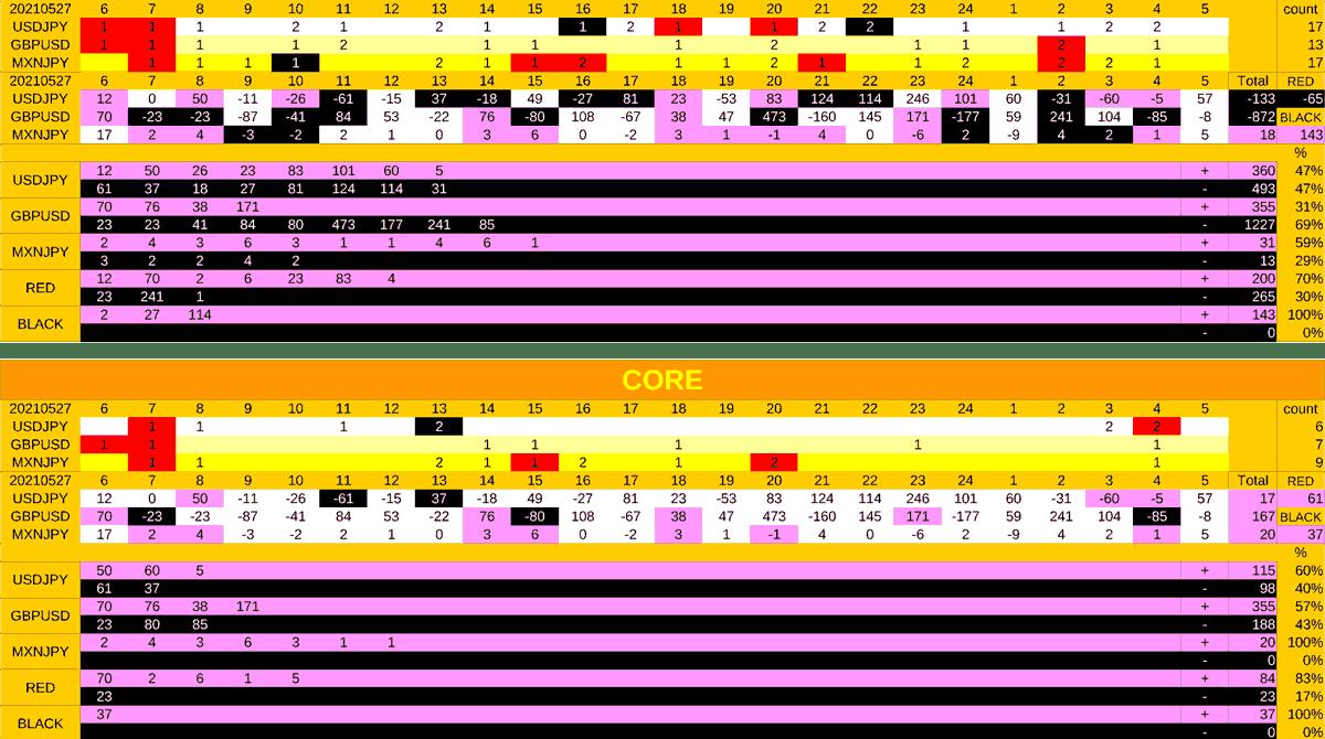20210527_TPS_res-min