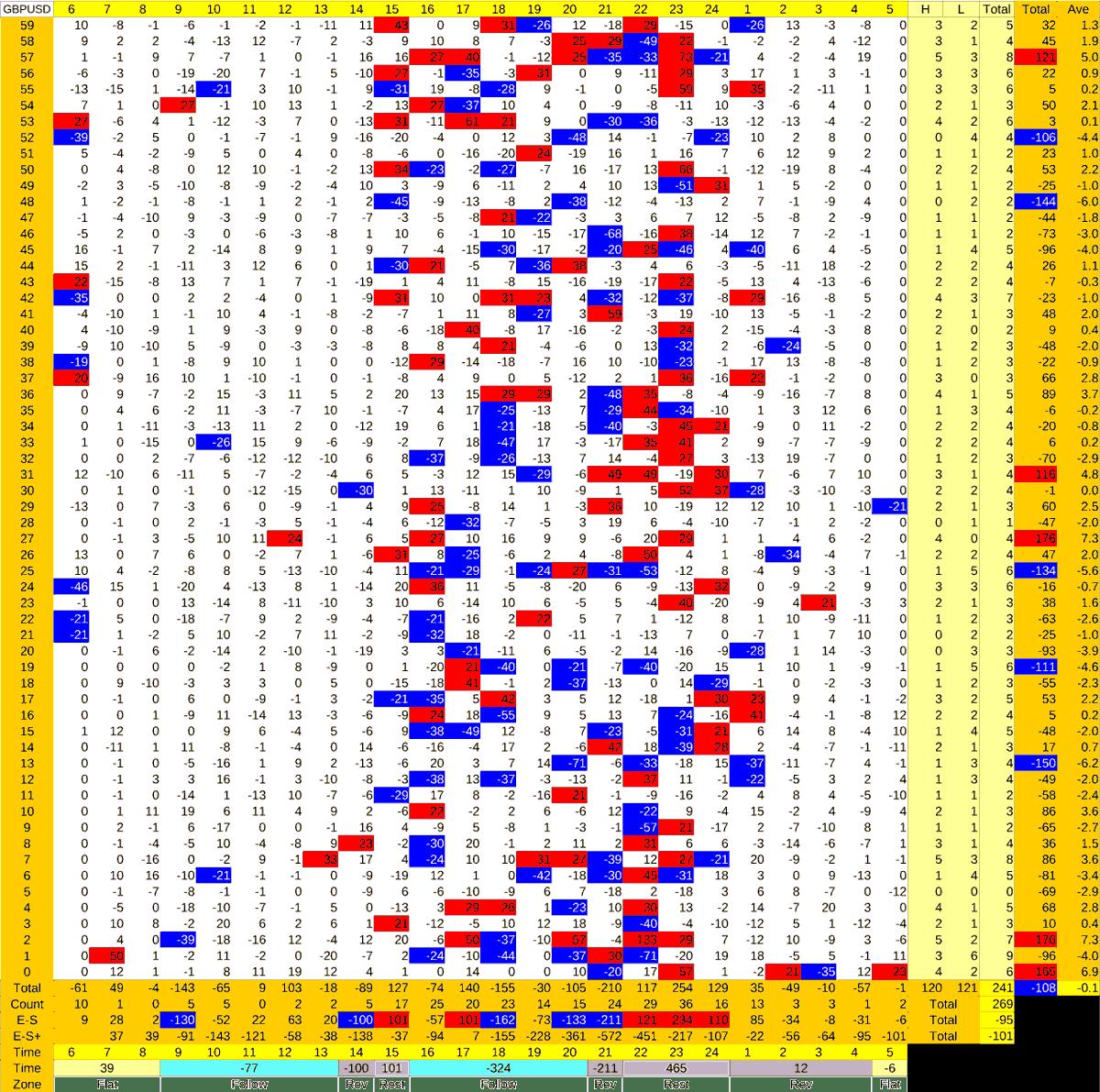20210528_HS(2)GBPUSD