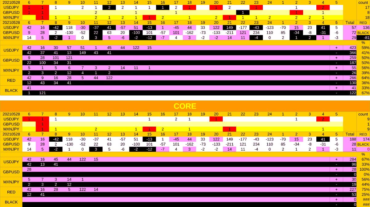 20210528_TPS_res-min