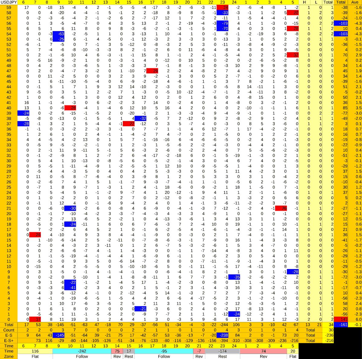 20210531_HS(1)USDJPY