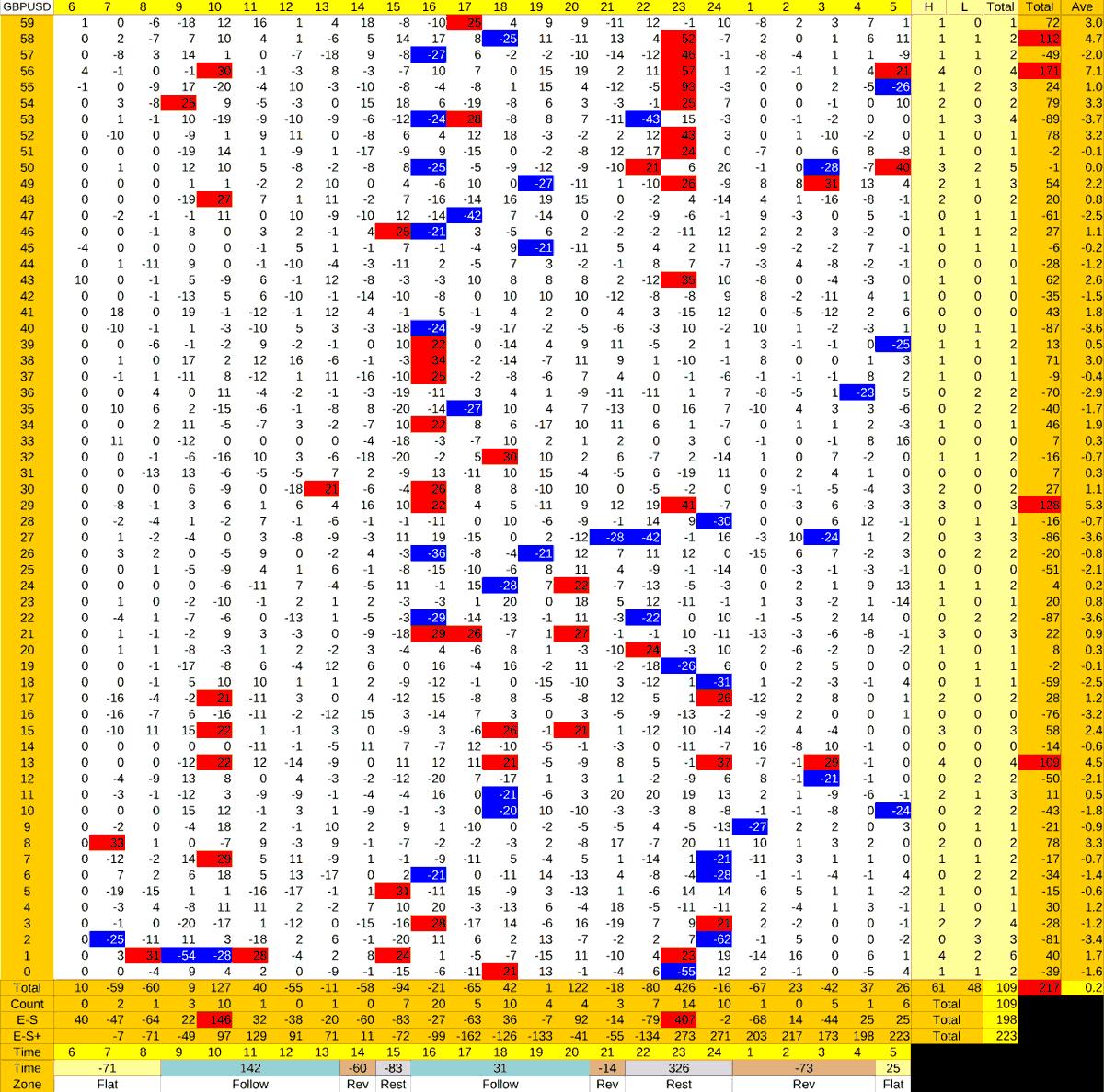 20210531_HS(2)GBPUSD