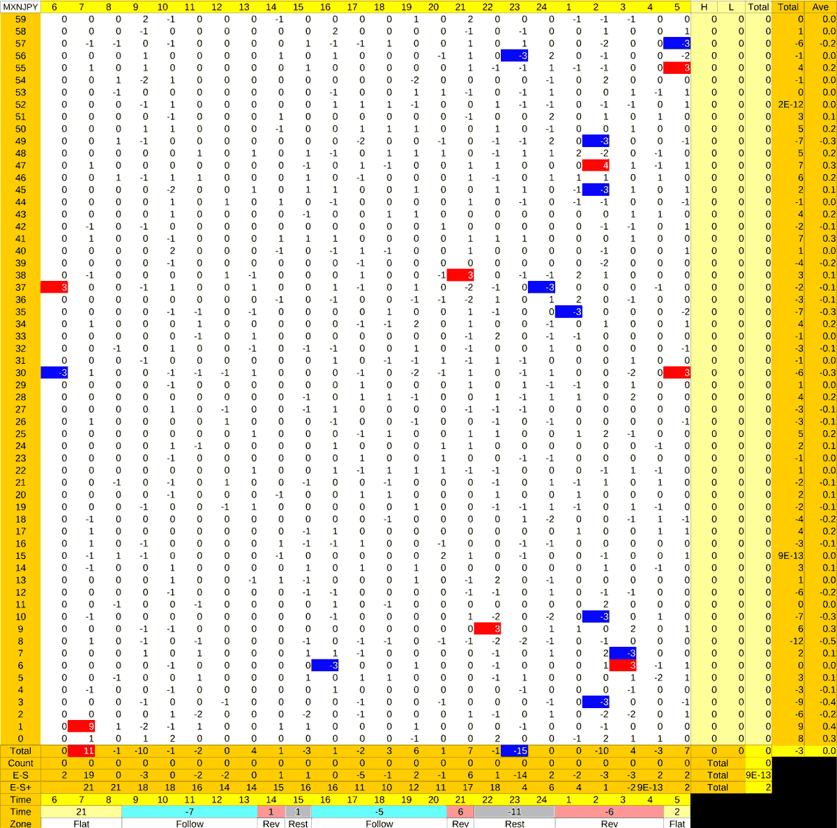 20210531_HS(3)MXNJPY