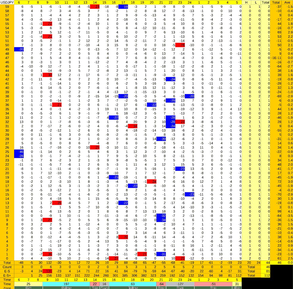 20210602_HS(1)USDJPY