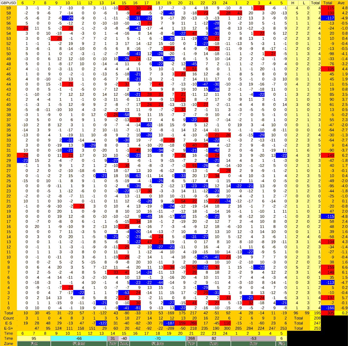 20210602_HS(2)GBPUSD