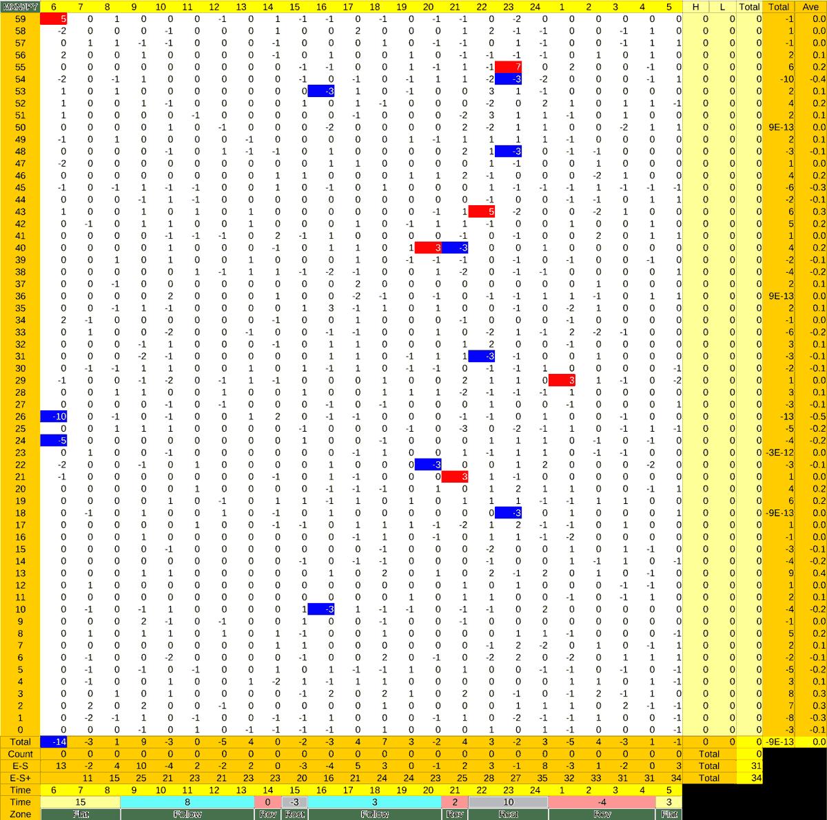 20210602_HS(3)MXNJPY