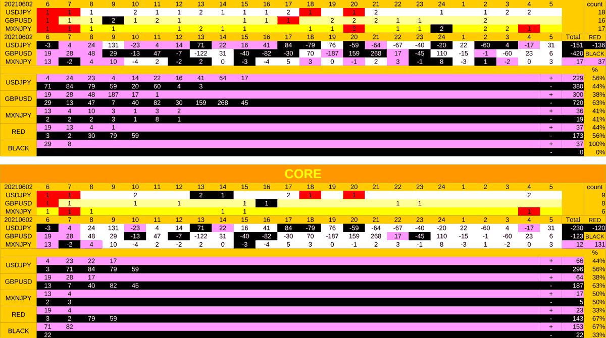 20210602_TPS_res-min