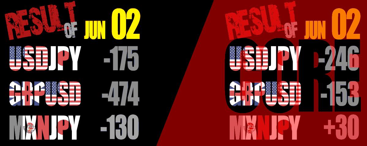 20210602_compare